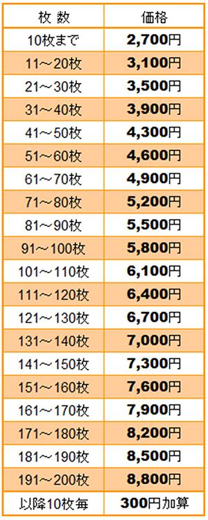 2016年印刷年賀状価格表